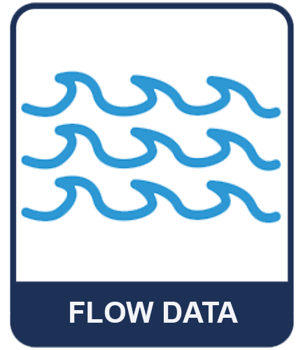 Yosemite Flow Data
